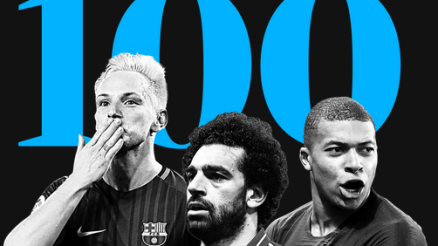 Best Football Players in The World List for 2018-19