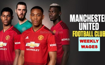 Manchester United Weekly Wages   Man Utd Salary 2021 – Manchester United FC Payroll