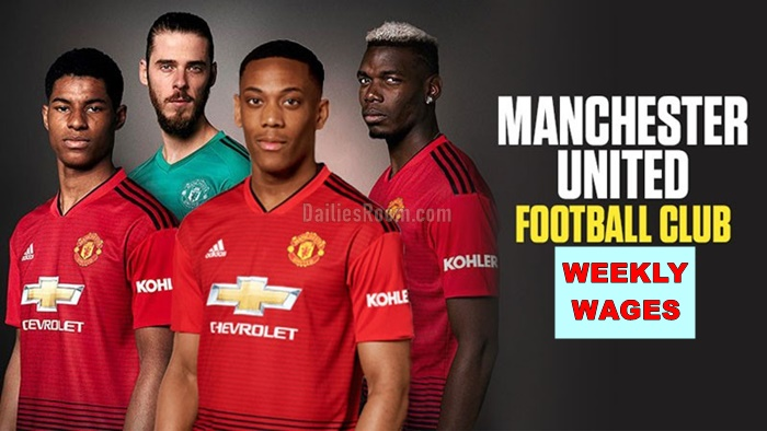 Manchester United Weekly Wages | Man Utd Salary 2021 – Manchester United FC Payroll