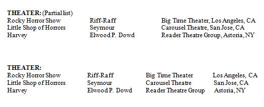 Theater Resume Example  Theater Resume Example