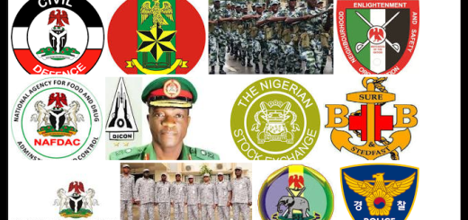 List of Nigerian Paramilitary Job Vacancy Portals