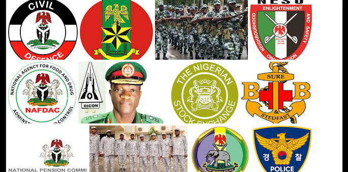 List of Nigerian Paramilitary Job Vacancy Portals