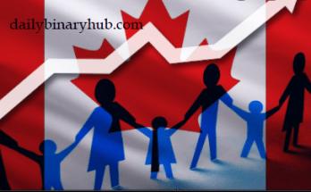 2,000 Canada Visa Sponsorship Jobs