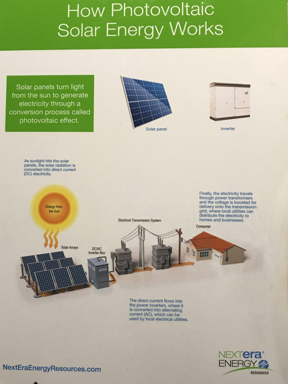 medium resolution of one of nextera s posters explaining of how solar energy works
