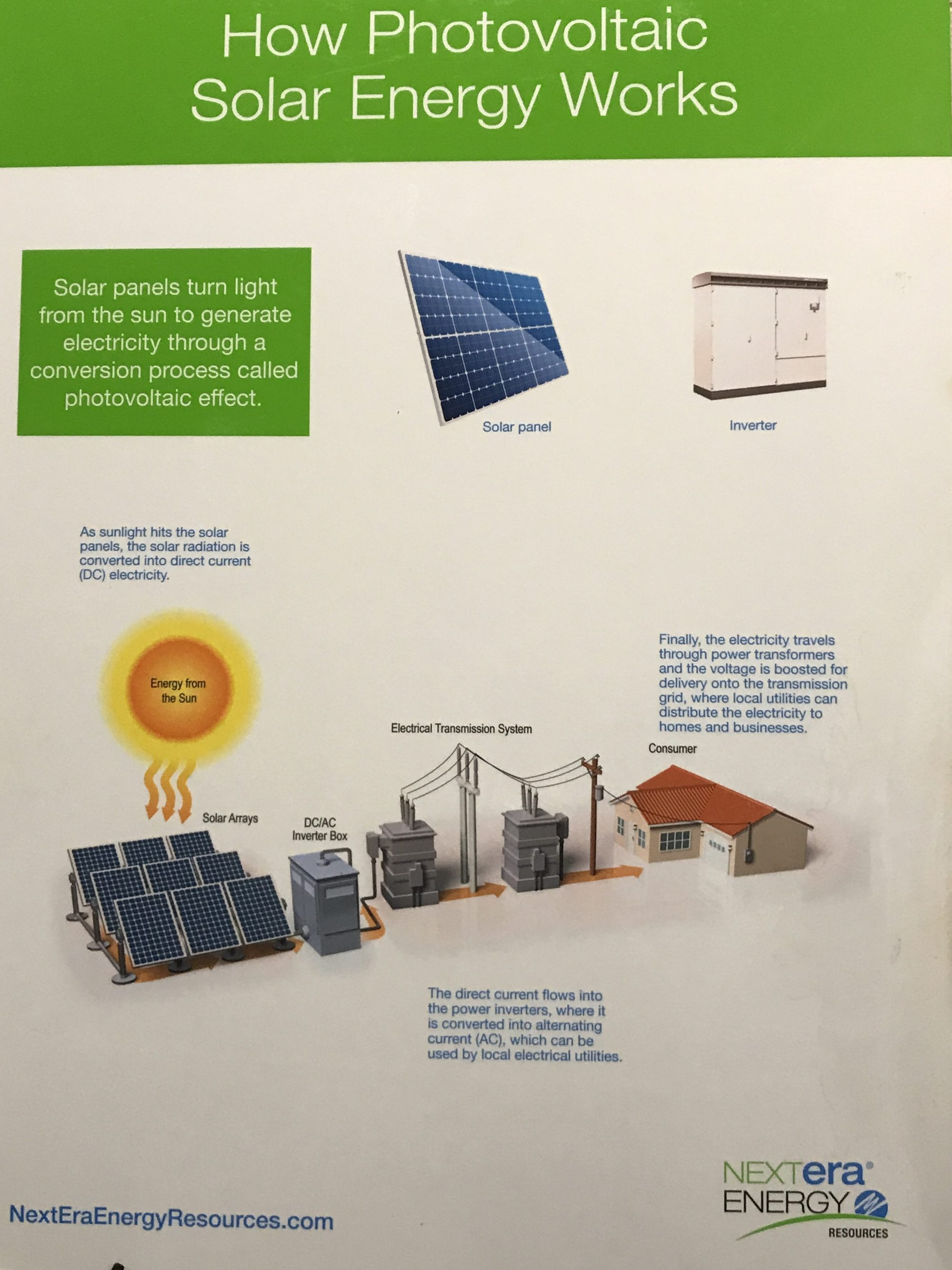 hight resolution of one of nextera s posters explaining of how solar energy works