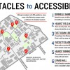 This is a map showing locations on campus that pose challenges to accessibility: Dwinelle Annex and Hall, Hearst Field Annex, East Asian Library, Faculty Glade, Hearst Mining Circle and Evans Hall.