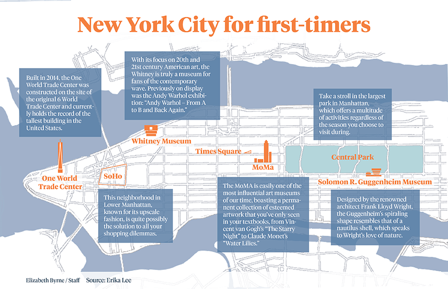 Map of New York with landmarks