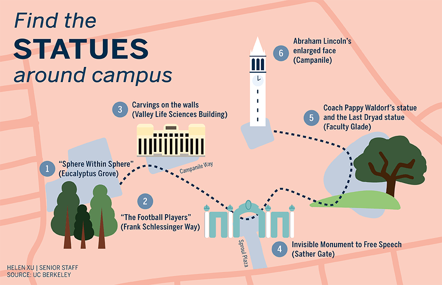 Map of statues on UC Berkeley campus