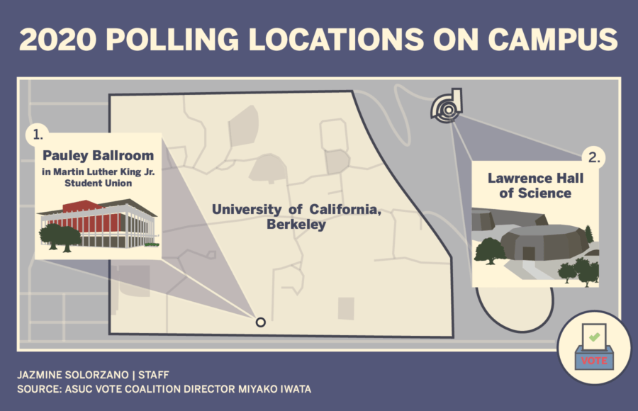 Infographic depicting polling places on the UC Berkeley campus