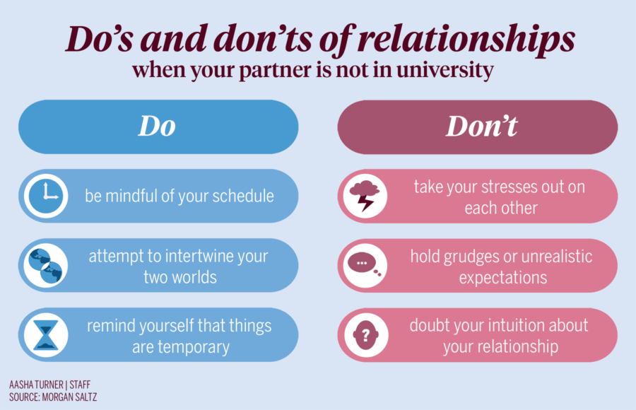 Infographic outlining the do's and don'ts of relationships