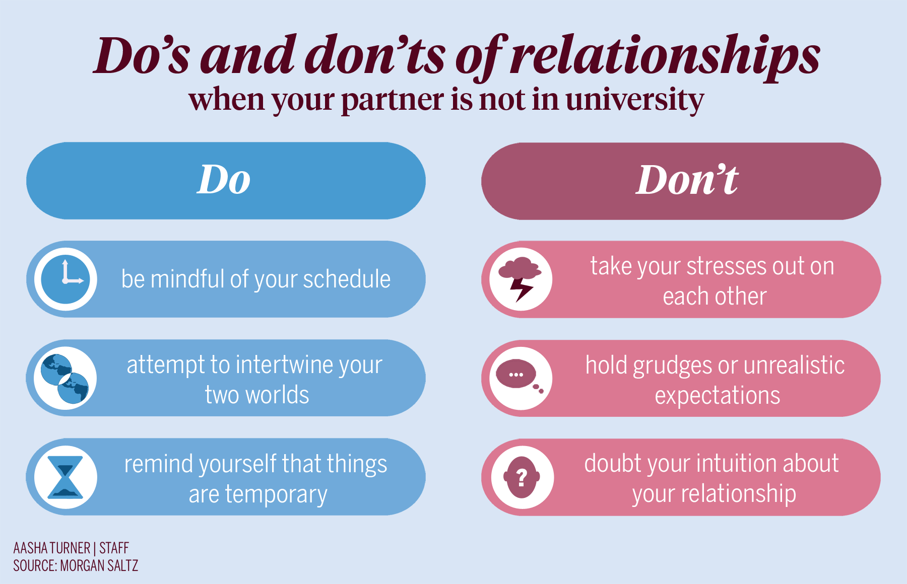 The do's and don'ts of juggling UC Berkeley and a romantic relationship