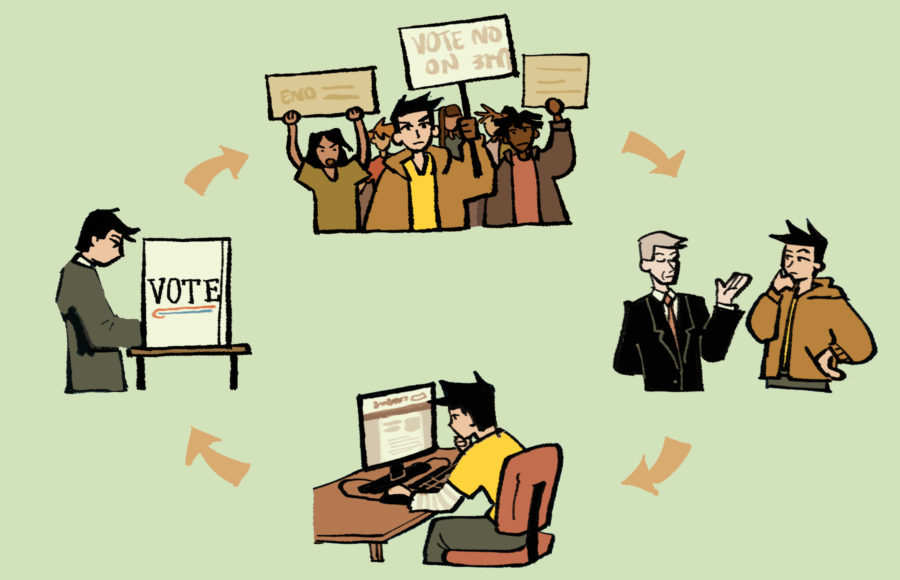 Illustration of somebody engaging in four common and recommended steps of civic engagement in the U.S.