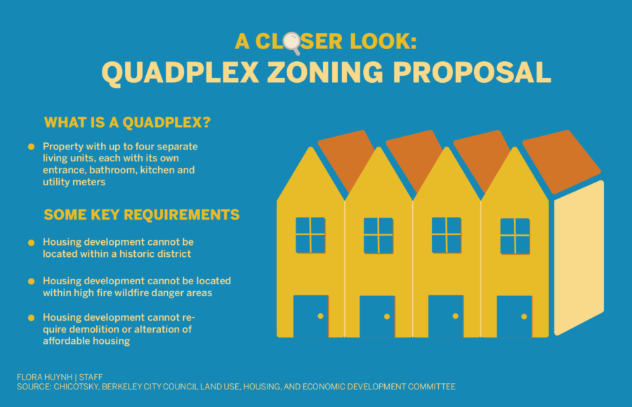 Infographic listing facts about a quadplex zoning proposal