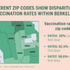 Infographic depicting Berkeley vaccination rates by zip code