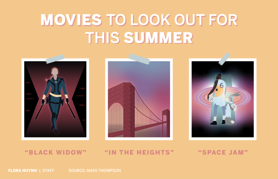 Infographic depicting movies to to come out this summer