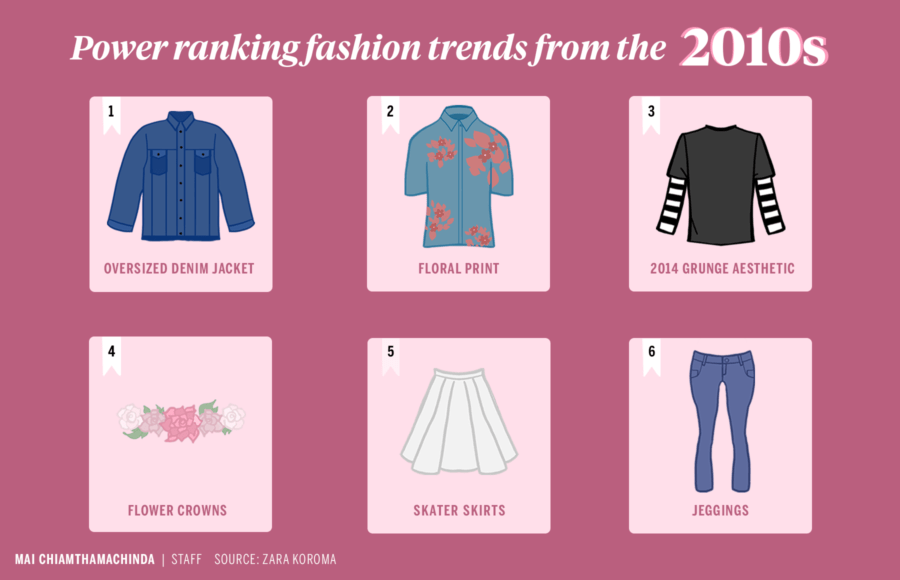 Infographic ranking fashion trends from the 2010s