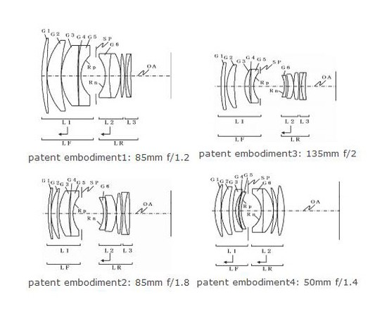Canon-lens-patents