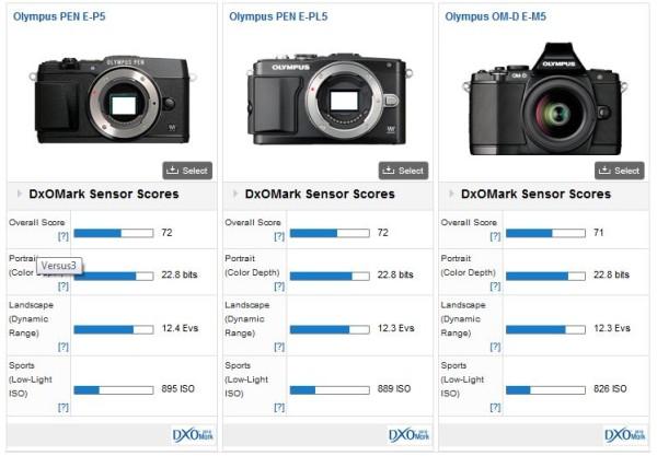Olympus-PEN-E-P5-vs-Olympus-PEN-E-PL5-vs-Olympus-OM-D-E-M5