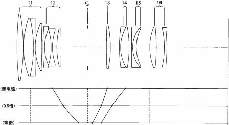Tamron-90mm-f2.8-Macro-lens-patent