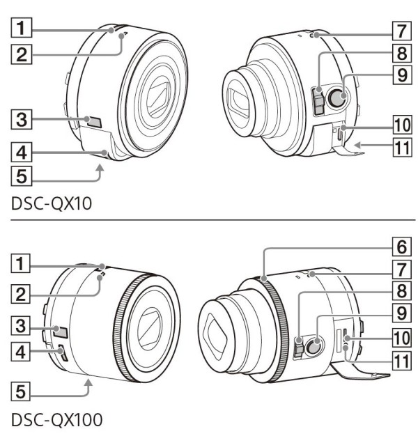 Sony DSC-QX10 and DSC-QX100 Manual Images and Specs Leaked