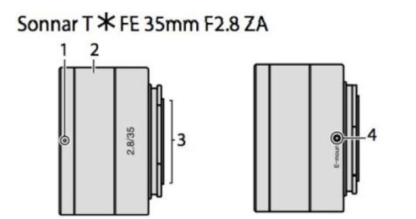 35mm-zeiss-lens