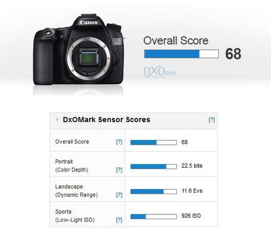 canon-eos-70d-test-results