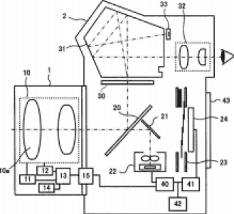 Canon Patent For Automated Auto-Focus Microadjustement