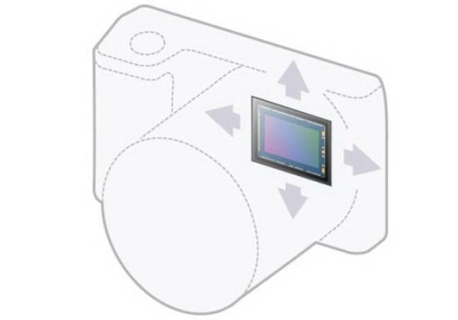 sony-e-mount-camera-on-sensor-image-stabilization