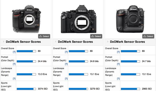 Nikon-D4s-vs-d4-vs-df