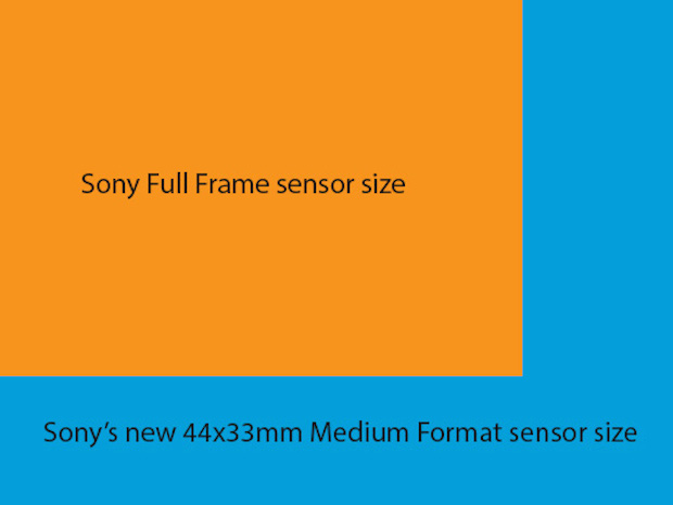 sony50mp_medium_format_camera