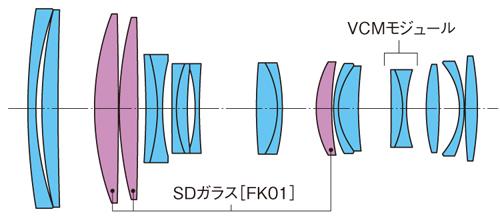 Tokina-AT-X-70-200mm-f4-PRO-FX-VCM-S-lens-design