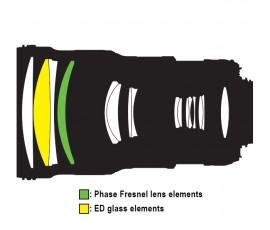Nikon-AF-S-NIKKOR-300mm-f4E-PF-ED-VR-lens-design-270x230