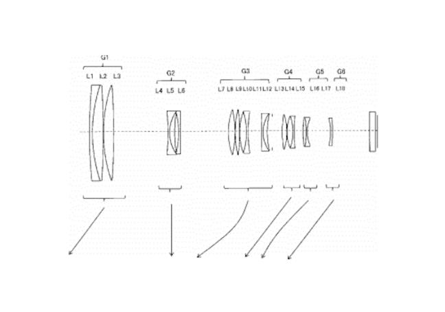 tamron-70-300mm-f4-6-3-di-iii-patent