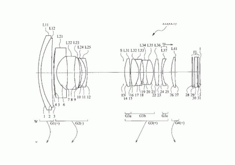 Nikon Patent for 9-30mm f/1.8-2.8 Mirrorless Lens