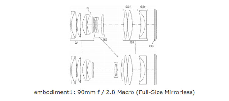 Tamron Patent for FE 90mm f/2.8 Macro Lens for Sony E