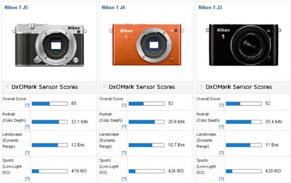 Nikon-1-J5-vs-Nikon-1-J4-vs-Nikon-1-V3