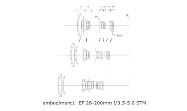 canon-patent-for-ef-28-200mm-f3-5-5-6-stm-lens