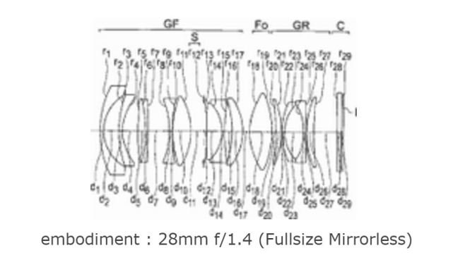 Olympus 28mm f/1.4 Full Frame Mirrorless Lens Patent