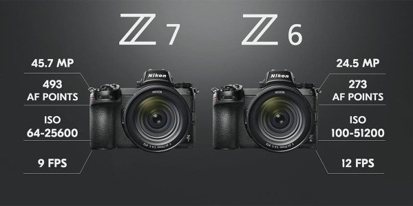 Nikon Z6 and Z7 Mirrorless Cameras Officially Announced