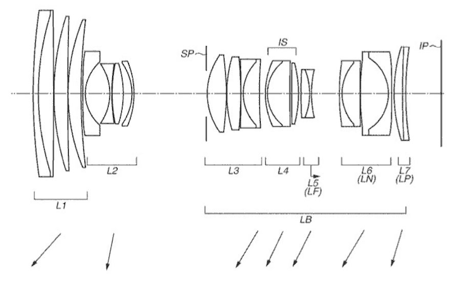 Canon Patent for RF 24-70mm f/2.8L IS & RF 24-300mm f/4-5