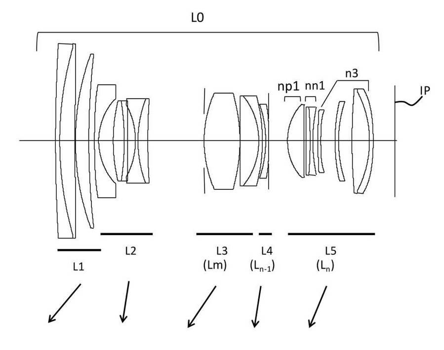 Patent: Canon RF 24-100mm f/2.8L and 24-85mm f/2.8L Lenses