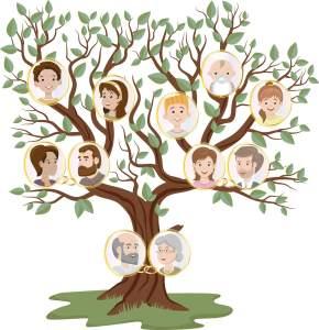Endless Genealogies in Mormonism: Part 2