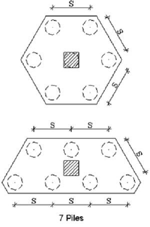 Pile Cap Design Guide