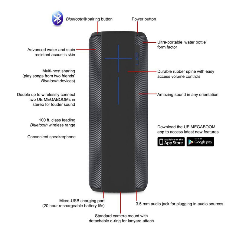 UE MEGABOOM Wireless Mobile Bluetooth Speaker (Waterproof and Shockproof)