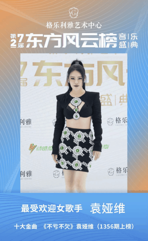 Screenshot-2020-07-20-at-7.18.50-PM-184x300 Winners For The 27th Chinese Top Ten Music Awards 2020