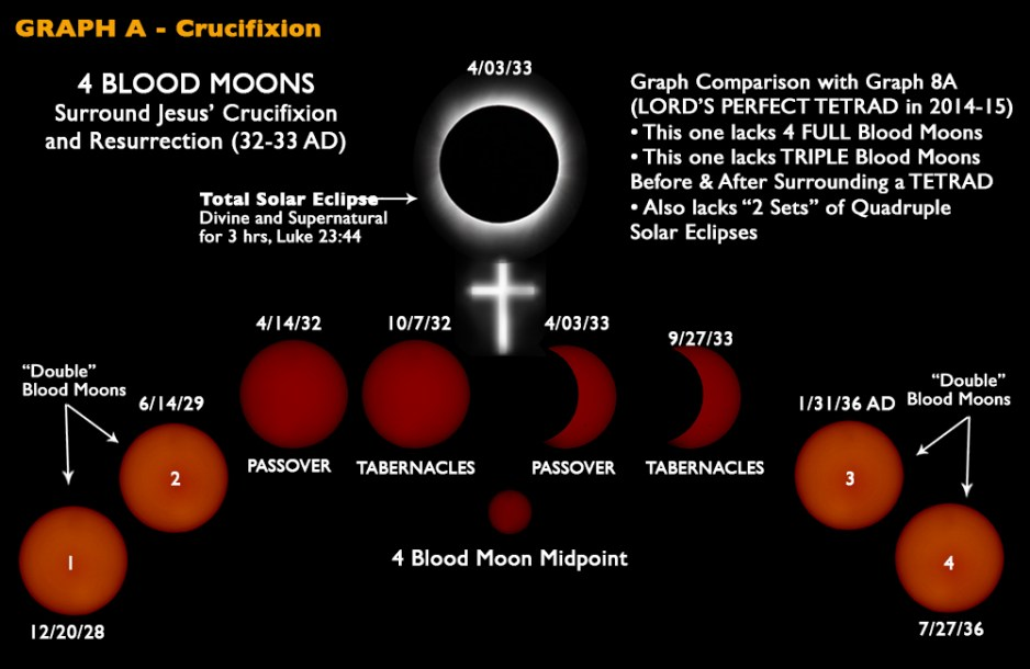 blood moon meaning in history - photo #4