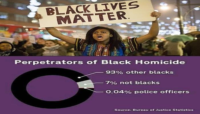 BLM-Truth