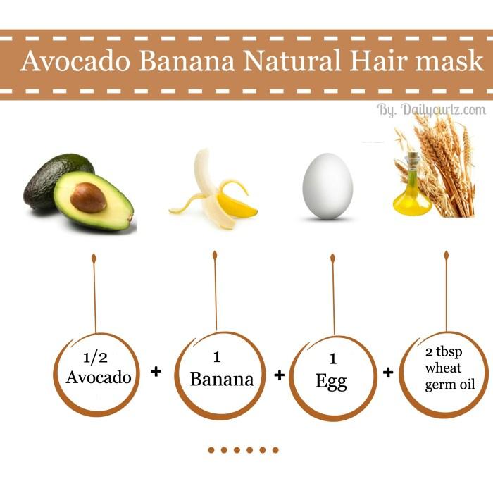 Avocado Banana Hair Mask Mascarilla Capilar De Aguacate Y Banana