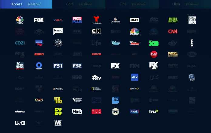 stream 2018 nfl playoff gmes - playstation vue access channels