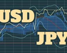 USD/JPY Higher after US Data